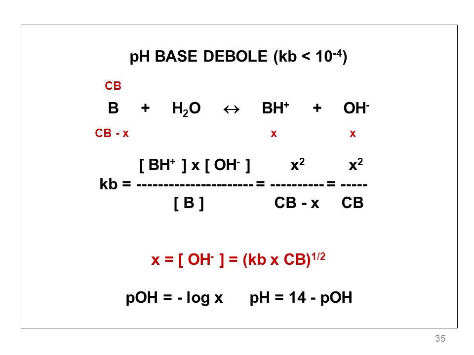 pH BASE DEBOLE (kb < 10-4)