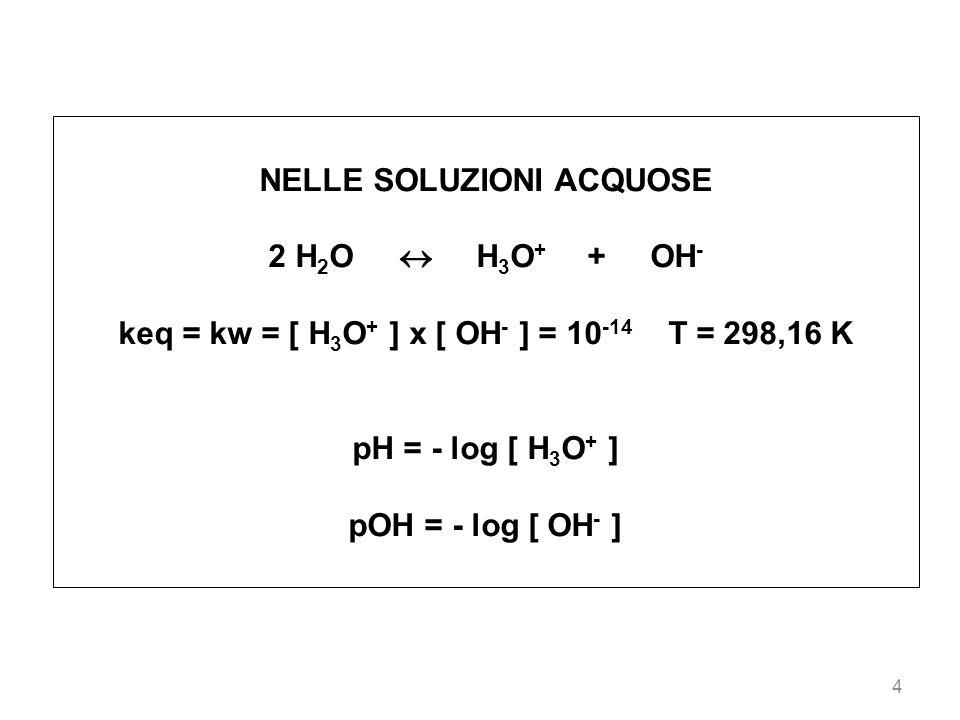 NELLE SOLUZIONI ACQUOSE 2 H2O  H3O+ + OH-