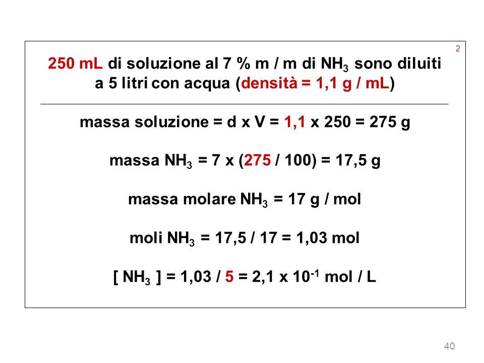 250 mL di soluzione al 7 % m / m di NH3 sono diluiti