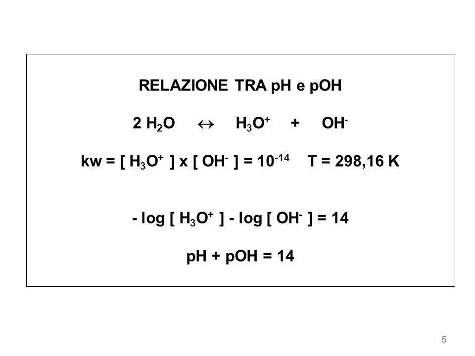 RELAZIONE TRA pH e pOH 2 H2O  H3O+ + OH-