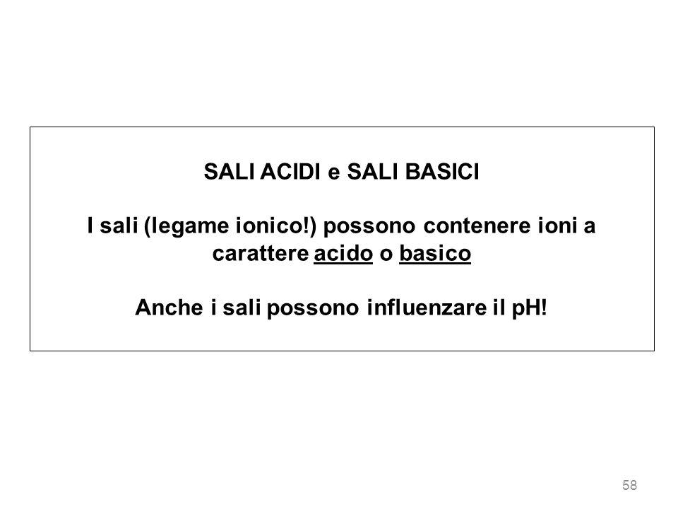 SALI ACIDI e SALI BASICI Anche i sali possono influenzare il pH!