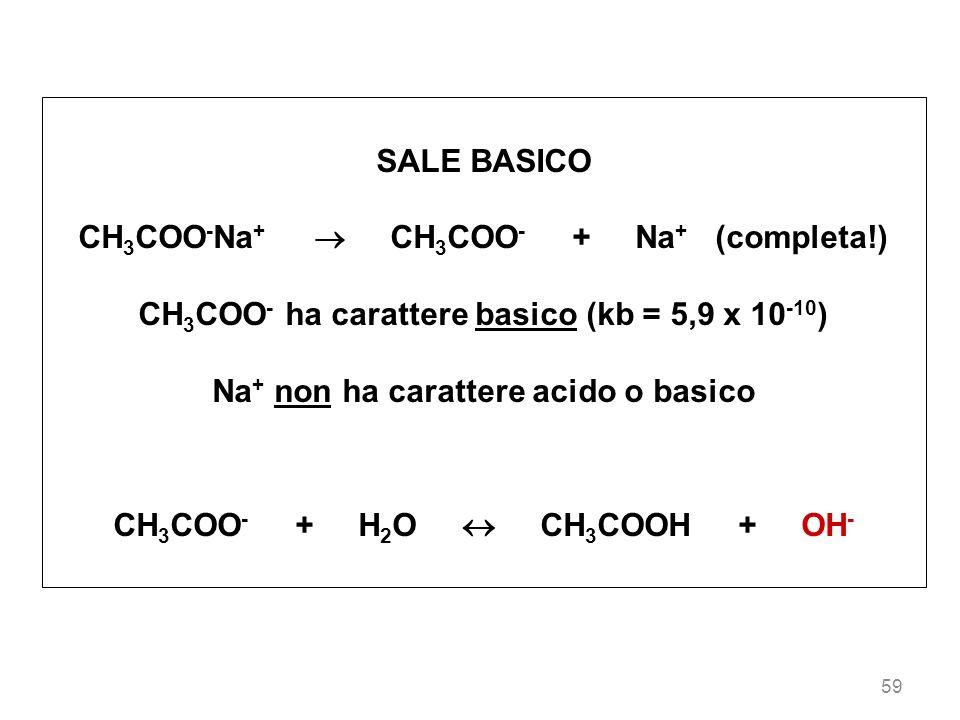 CH3COO-Na+  CH3COO- + Na+ (completa!)