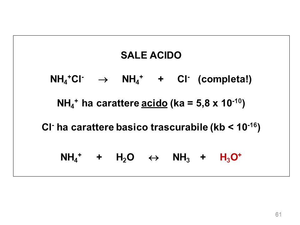 NH4+Cl-  NH4+ + Cl- (completa!)