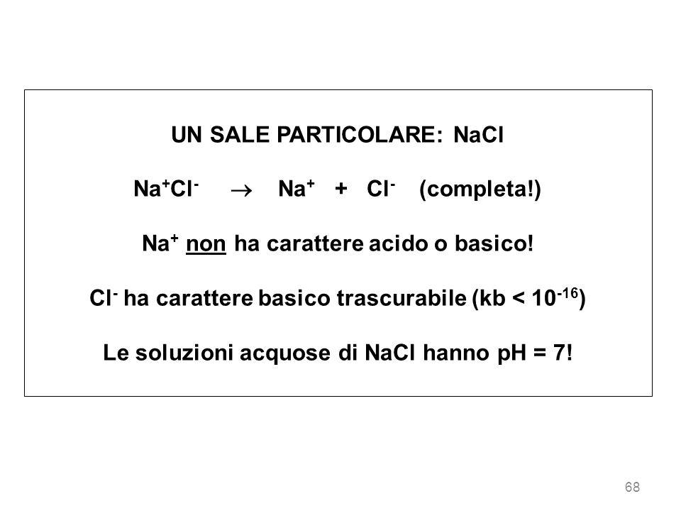 UN SALE PARTICOLARE: NaCl Na+Cl-  Na+ + Cl- (completa!)