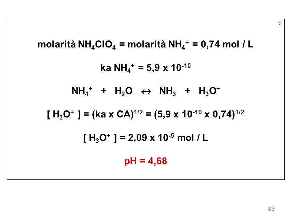 molarità NH4ClO4 = molarità NH4+ = 0,74 mol / L ka NH4+ = 5,9 x 10-10