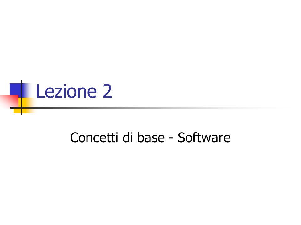 Concetti di base - Software