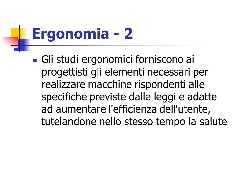 Ergonomia - 2