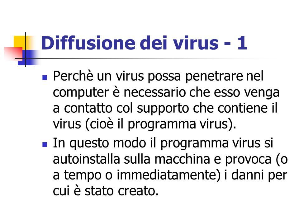 Diffusione dei virus - 1