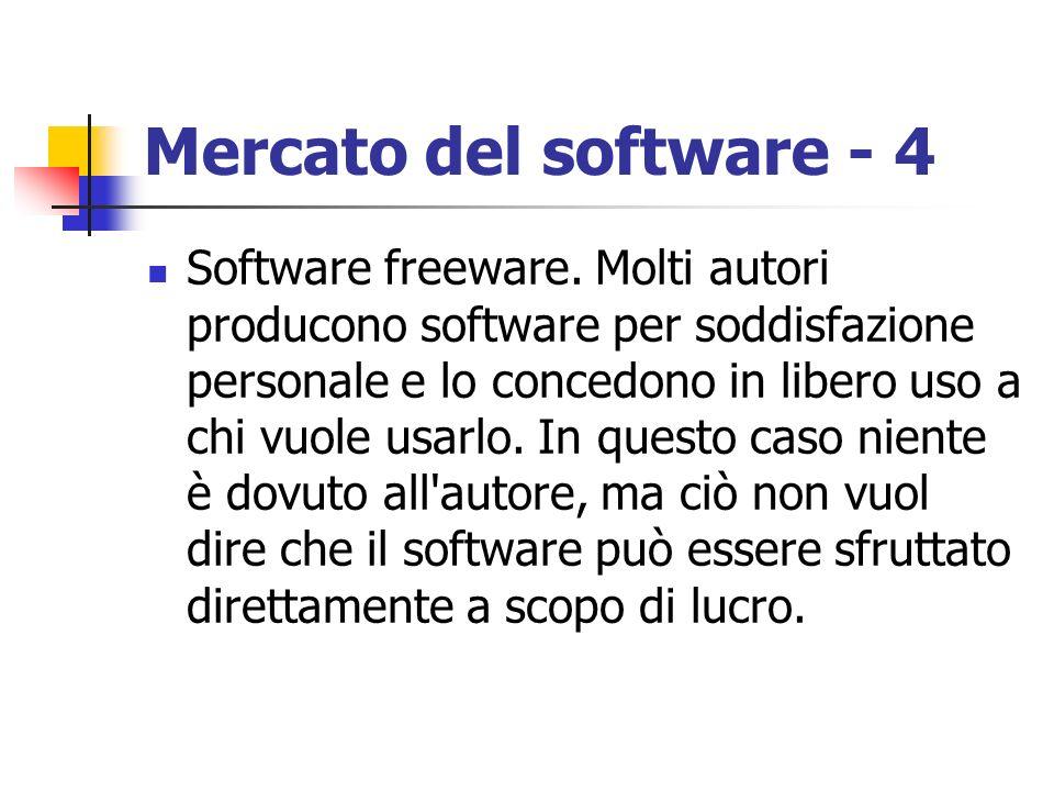 Mercato del software - 4