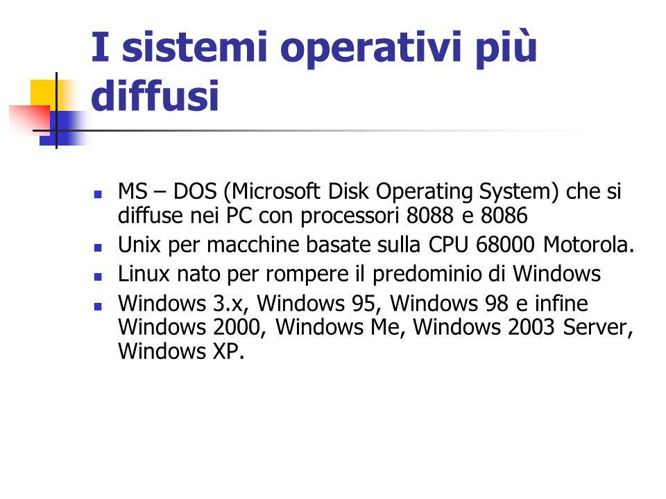 I sistemi operativi più diffusi