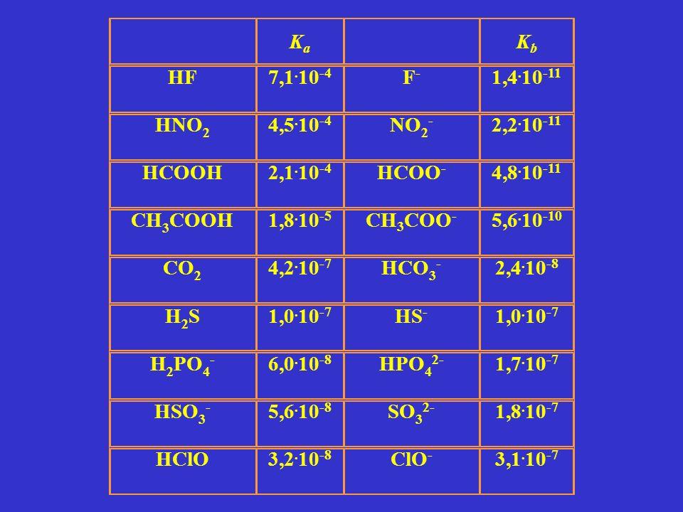 Ka Kb. HF. 7,1.10-4. F- 1,4.10-11. HNO2. 4,5.10-4. NO2- 2,2.10-11. HCOOH. 2,1.10-4. HCOO-