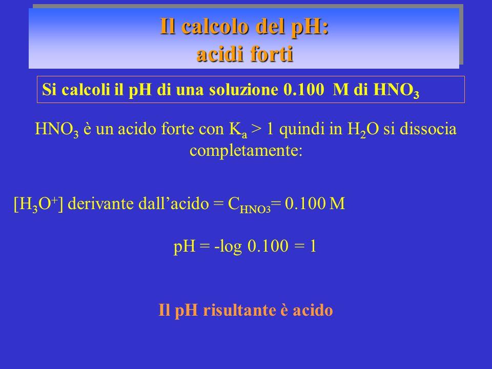 Il pH risultante è acido