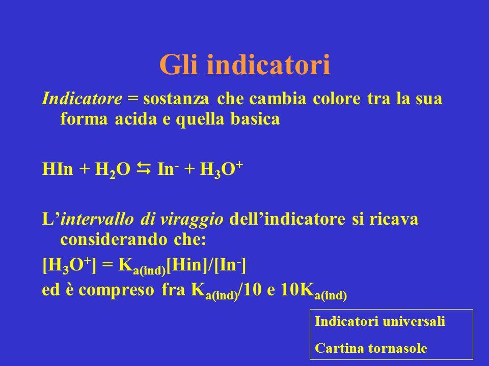 Gli indicatori Indicatore = sostanza che cambia colore tra la sua forma acida e quella basica. HIn + H2O  In- + H3O+