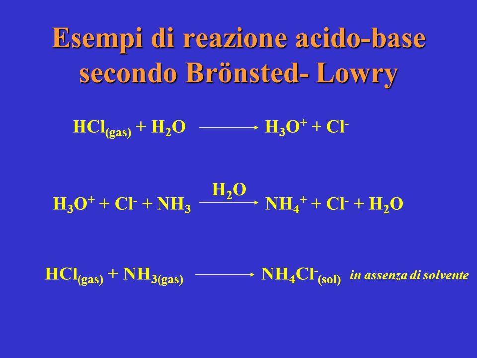 Esempi di reazione acido-base secondo Brönsted- Lowry