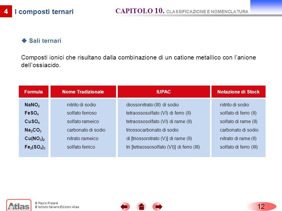 CAPITOLO 10. CLASSIFICAZIONE E NOMENCLATURA I composti ternari