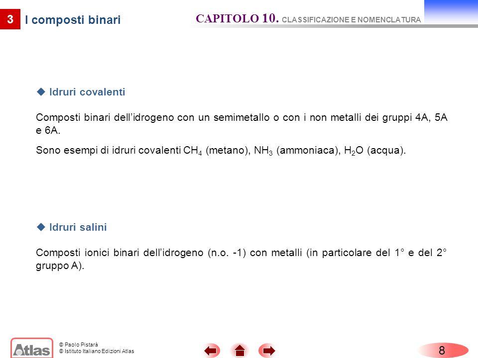 CAPITOLO 10. CLASSIFICAZIONE E NOMENCLATURA I composti binari
