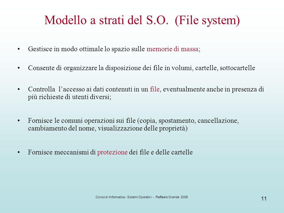 Modello a strati del S.O. (File system)