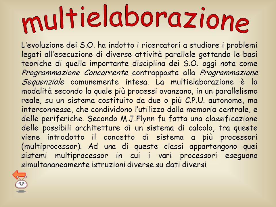 multielaborazione