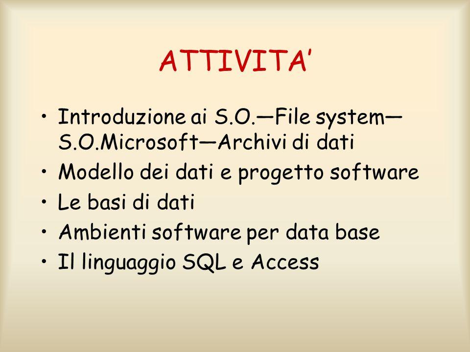 ATTIVITA' Introduzione ai S.O.—File system—S.O.Microsoft—Archivi di dati. Modello dei dati e progetto software.