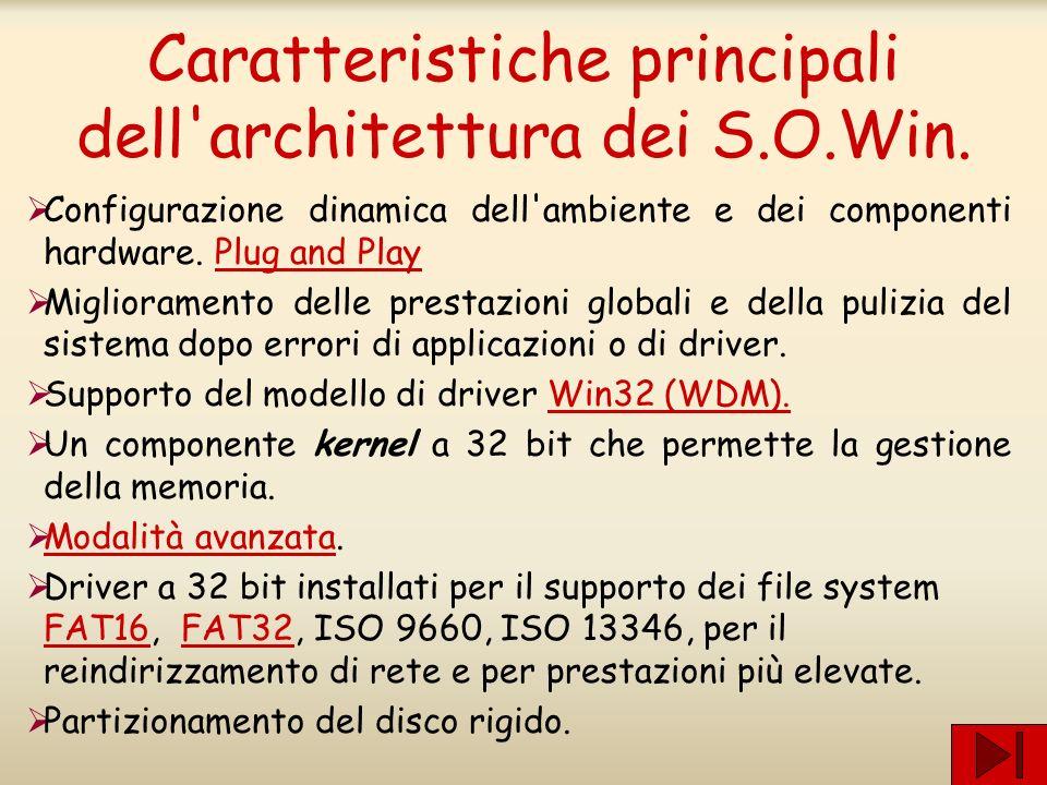 Caratteristiche principali dell architettura dei S.O.Win.