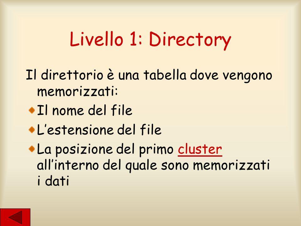 Livello 1: Directory Il direttorio è una tabella dove vengono memorizzati: Il nome del file. L'estensione del file.