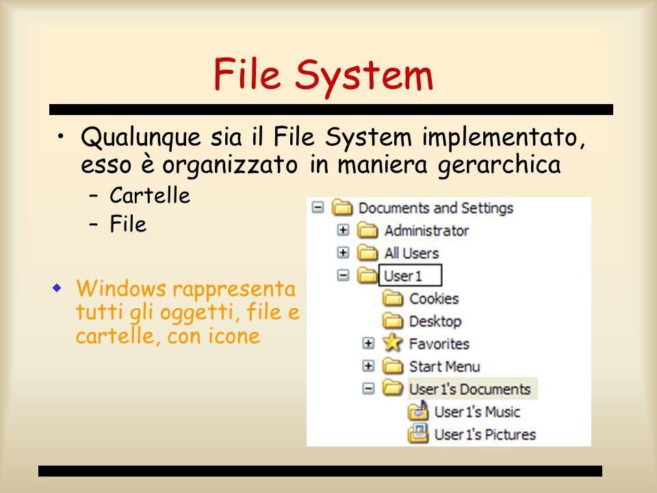 File System Qualunque sia il File System implementato, esso è organizzato in maniera gerarchica. Cartelle.