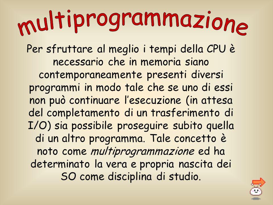 multiprogrammazione
