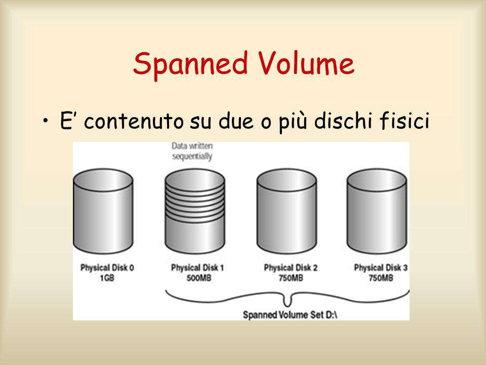Spanned Volume E' contenuto su due o più dischi fisici