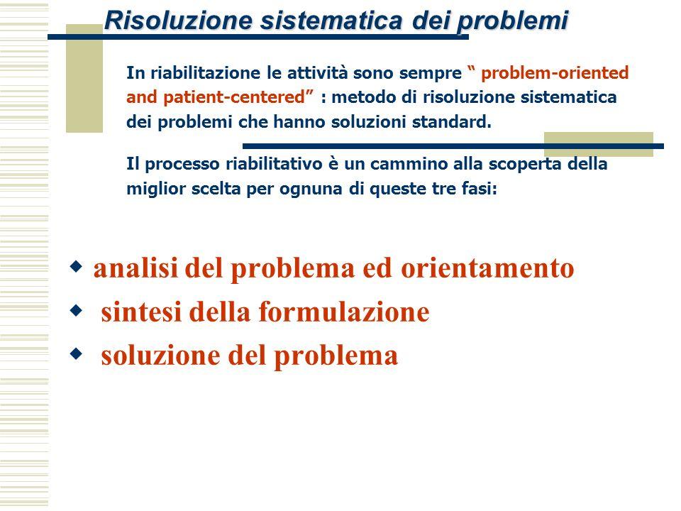 analisi del problema ed orientamento sintesi della formulazione