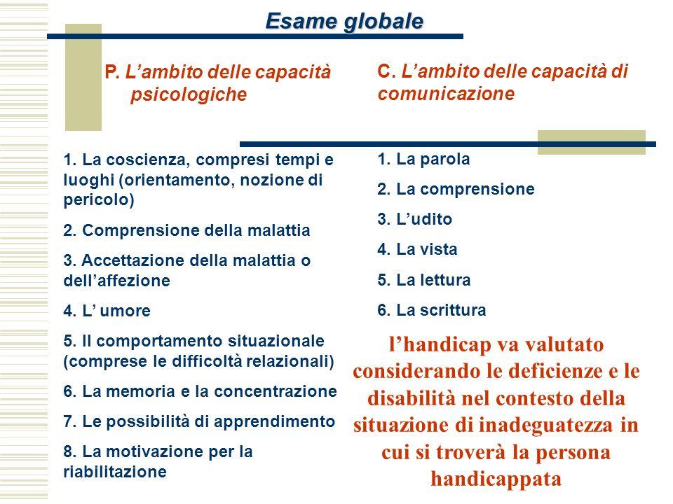 Esame globale P. L'ambito delle capacità psicologiche. 1. La coscienza, compresi tempi e luoghi (orientamento, nozione di pericolo)
