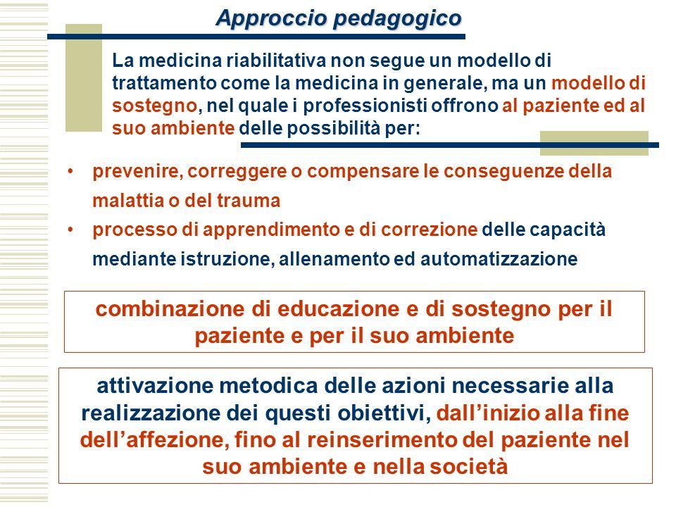 Approccio pedagogico
