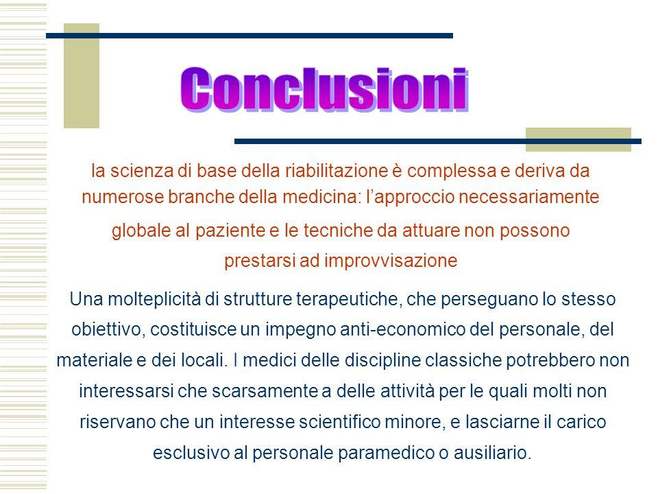Conclusioni la scienza di base della riabilitazione è complessa e deriva da numerose branche della medicina: l'approccio necessariamente.
