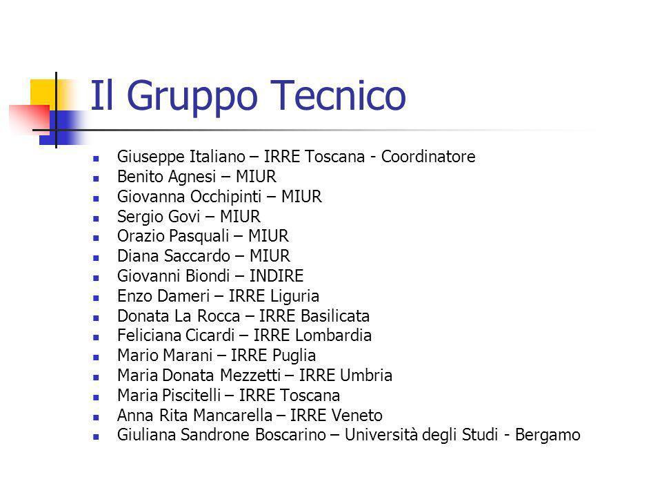 Il Gruppo Tecnico Giuseppe Italiano – IRRE Toscana - Coordinatore