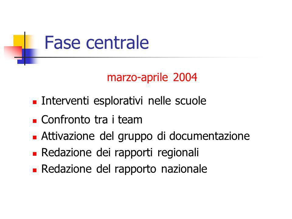 Fase centrale marzo-aprile 2004 Interventi esplorativi nelle scuole