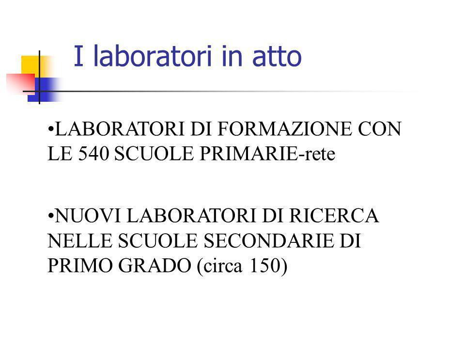 I laboratori in atto LABORATORI DI FORMAZIONE CON LE 540 SCUOLE PRIMARIE-rete.