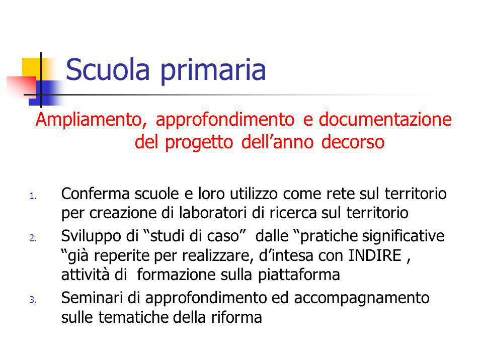 Scuola primariaAmpliamento, approfondimento e documentazione del progetto dell'anno decorso.