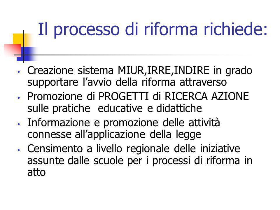 Il processo di riforma richiede: