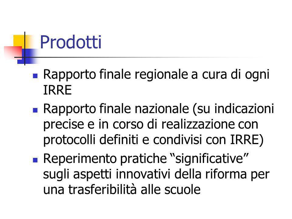 Prodotti Rapporto finale regionale a cura di ogni IRRE