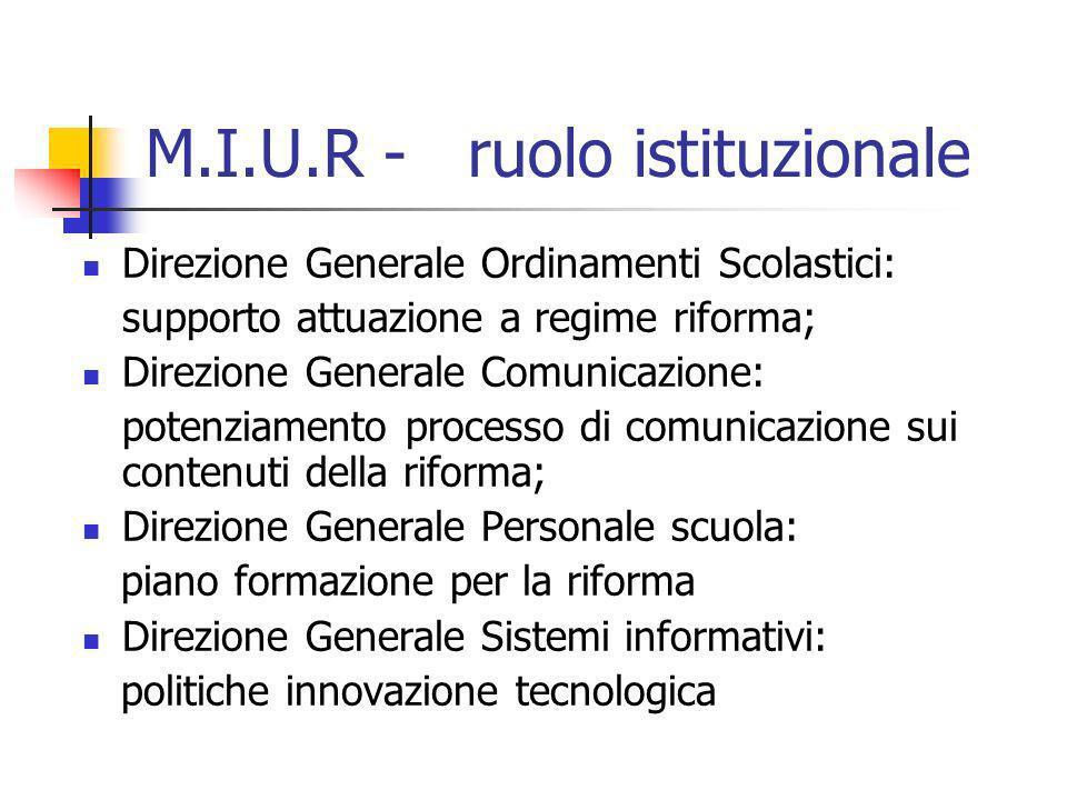 M.I.U.R - ruolo istituzionale