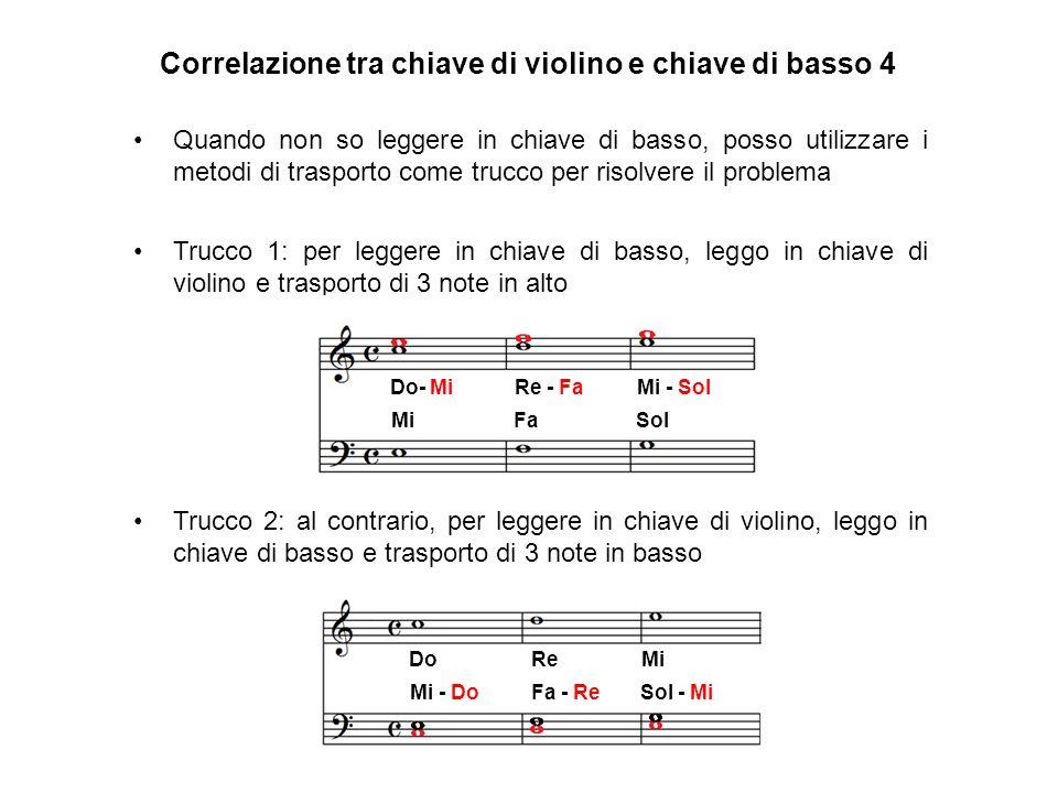Correlazione tra chiave di violino e chiave di basso 4