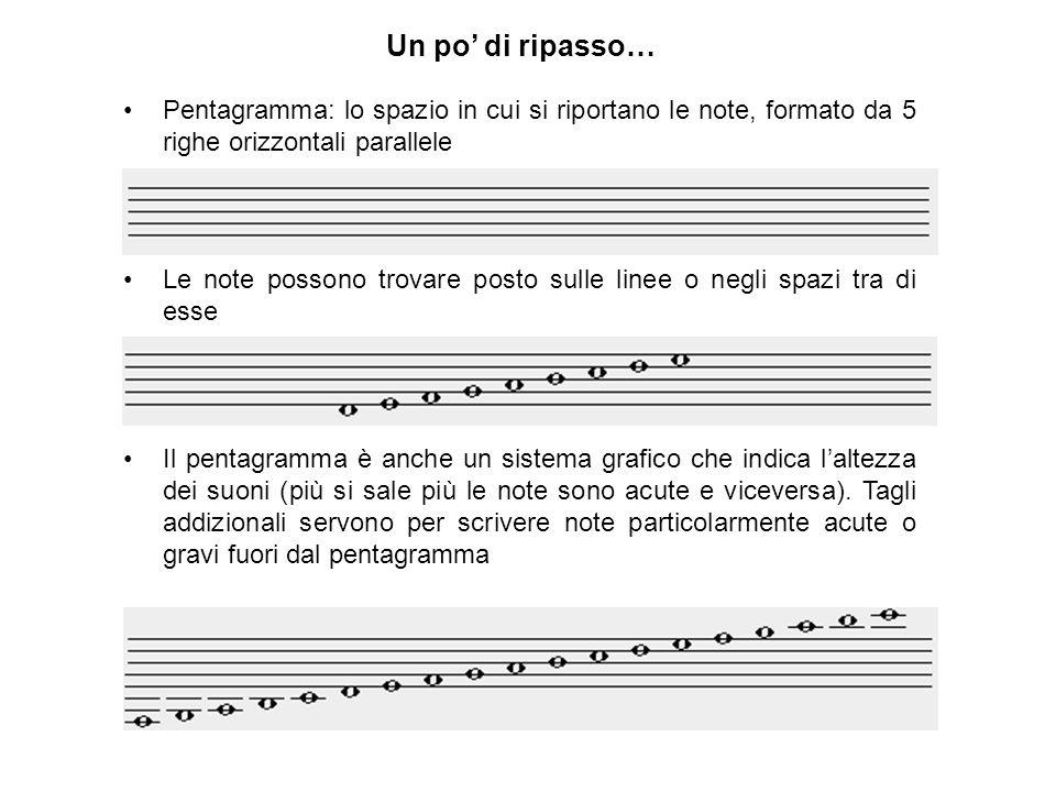 Pentagramma: lo spazio in cui si riportano le note, formato da 5 righe orizzontali parallele