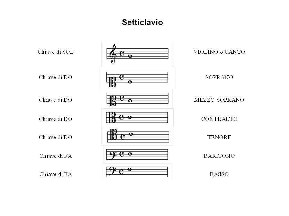 Setticlavio