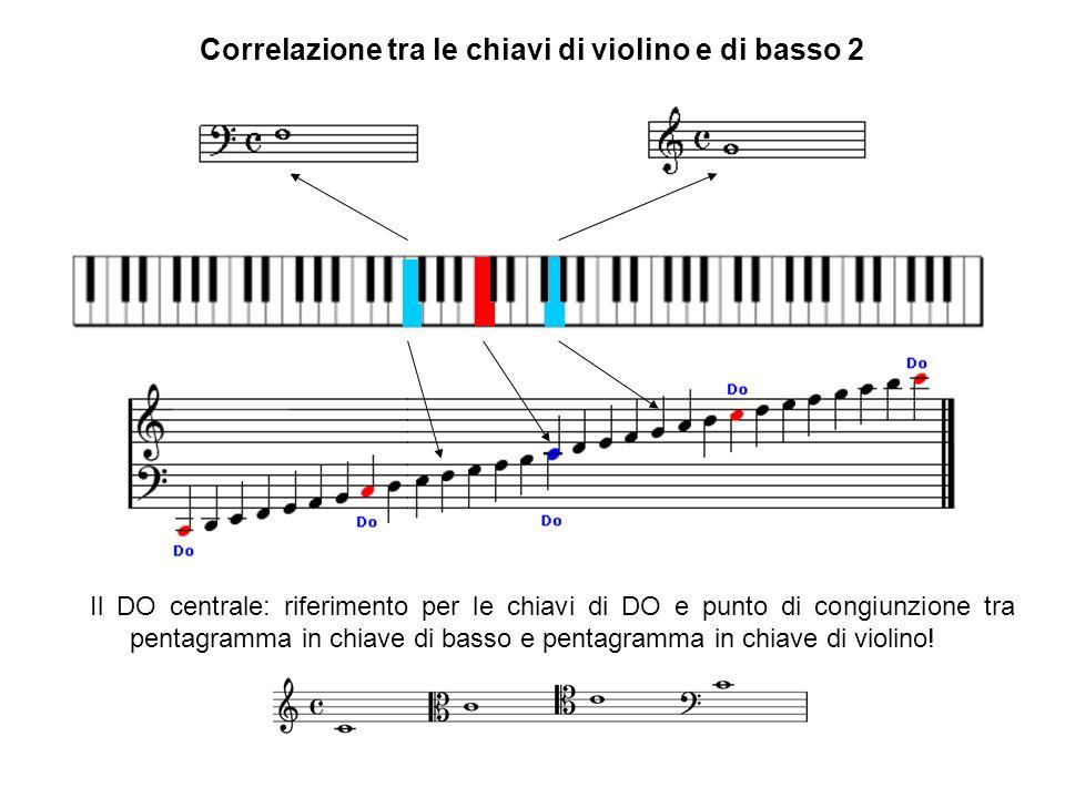 Correlazione tra le chiavi di violino e di basso 2