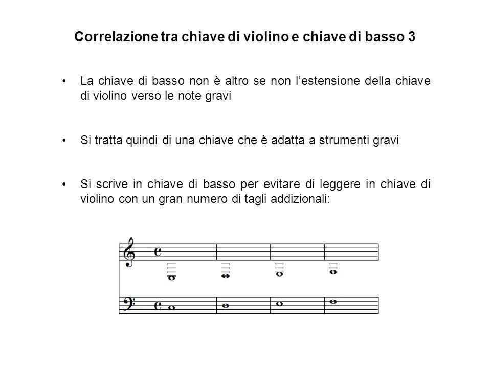 Correlazione tra chiave di violino e chiave di basso 3