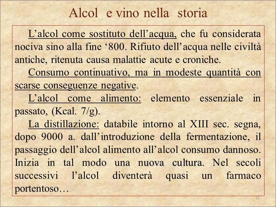 Alcol e vino nella storia