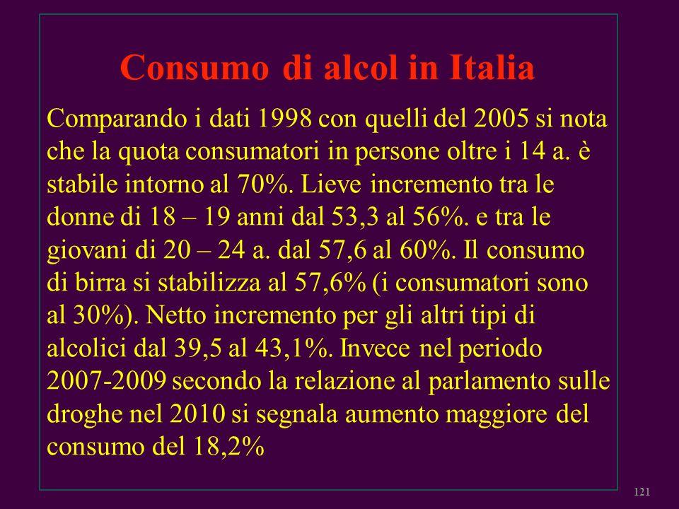 Consumo di alcol in Italia Comparando i dati 1998 con quelli del 2005 si nota che la quota consumatori in persone oltre i 14 a.