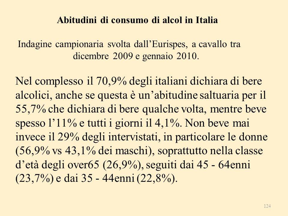 Abitudini di consumo di alcol in Italia Indagine campionaria svolta dall'Eurispes, a cavallo tra dicembre 2009 e gennaio 2010.
