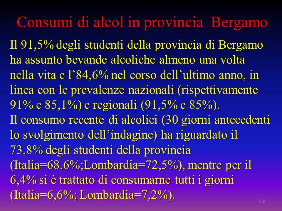 Consumi di alcol in provincia Bergamo