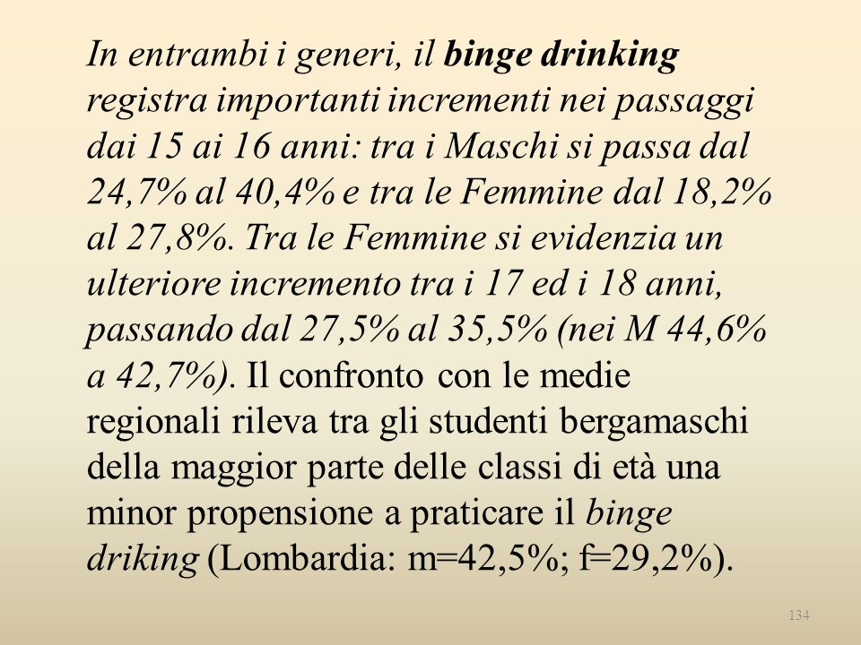 In entrambi i generi, il binge drinking registra importanti incrementi nei passaggi dai 15 ai 16 anni: tra i Maschi si passa dal 24,7% al 40,4% e tra le Femmine dal 18,2% al 27,8%.