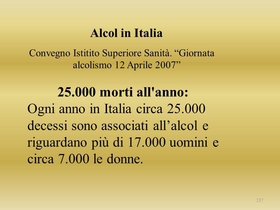 Alcol in Italia Convegno Istitito Superiore Sanità. Giornata